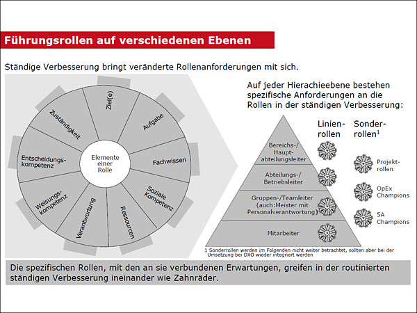 Referenzen Projekt Pharma 1 -01